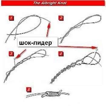 как вязать крючки для фидера