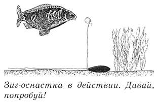Кормушки на рыбалку своими руками
