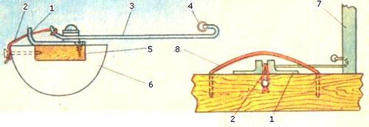 Сделать кораблик для ловли хариуса своими руками 6
