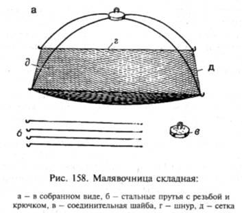 устройство подъемника для ловли рыбы